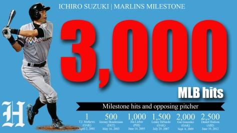 ichiro3000th